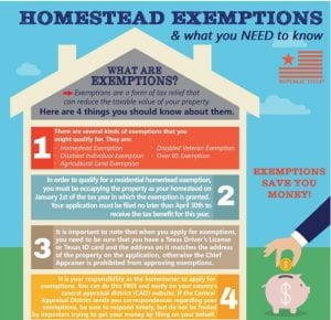 Homestead Exemption in Texas
